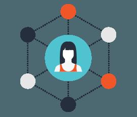 Specops Self Service Portal
